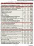 Cuadro de Mando Integral. Global Entrepreneurship Monitor. Informe Ejecutivo GEM España 2010