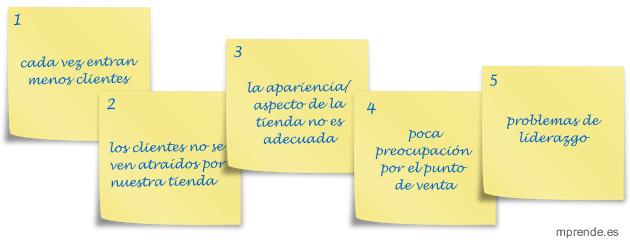 Ejemplo de cinco respuestas en Herramientas: Los cinco 'porqués'. Buscar la raíz del problema - mprende.es